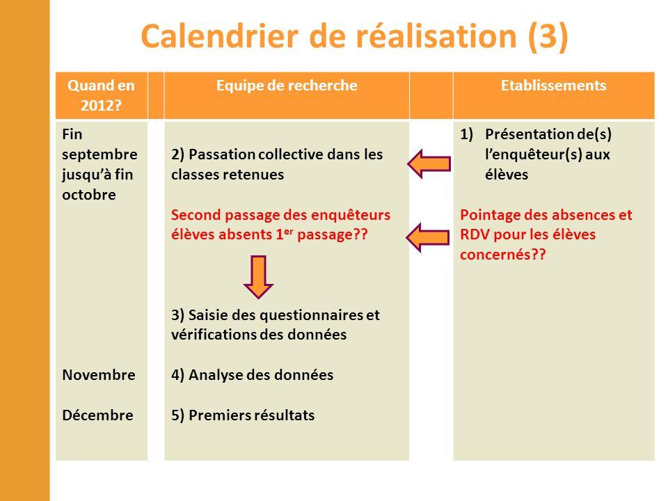 Calendrier de réalisation (3) Quand en 2012? Equipe de rechercheEtablissements Fin septembre jusqu'à fin octobre Novembre Décembre 2) Passation collec