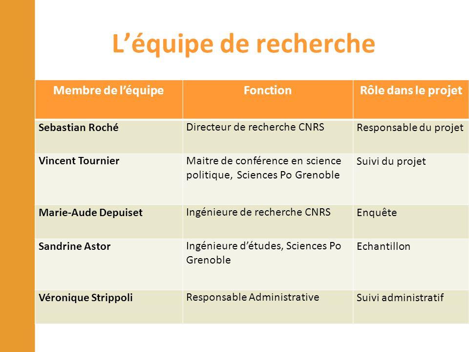 L'équipe de recherche Membre de l'équipeFonctionRôle dans le projet Sebastian RochéDirecteur de recherche CNRSResponsable du projet Vincent TournierMa