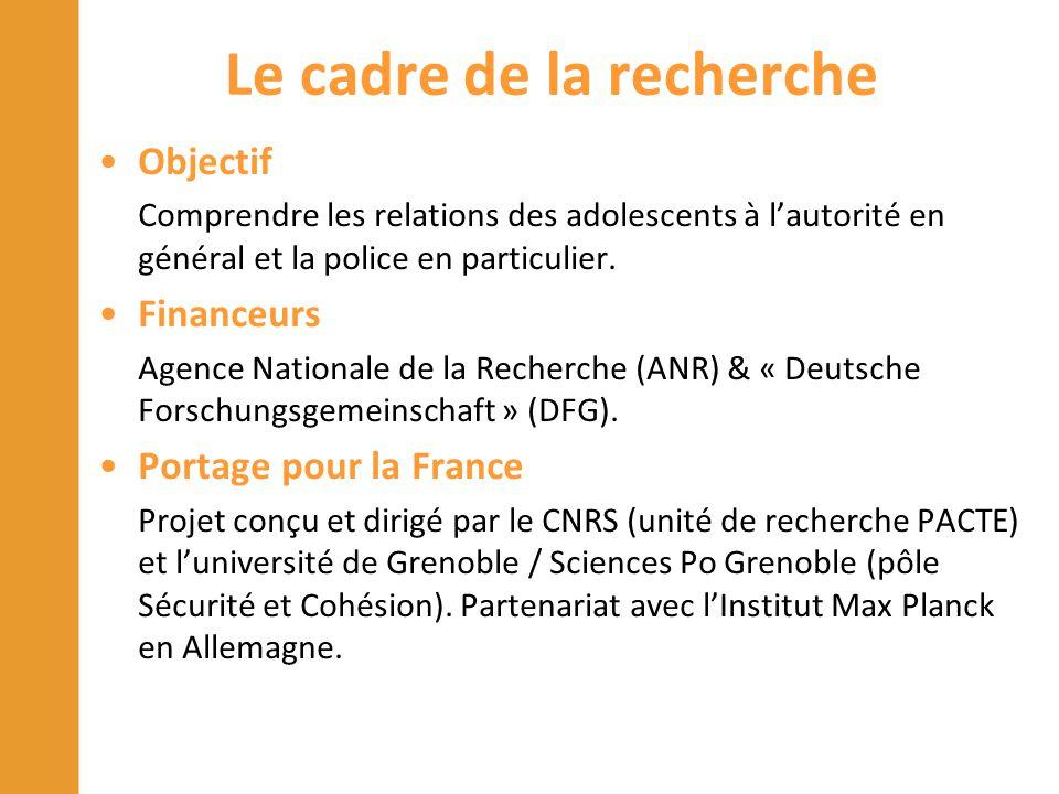 Le cadre de la recherche Objectif Comprendre les relations des adolescents à l'autorité en général et la police en particulier. Financeurs Agence Nati