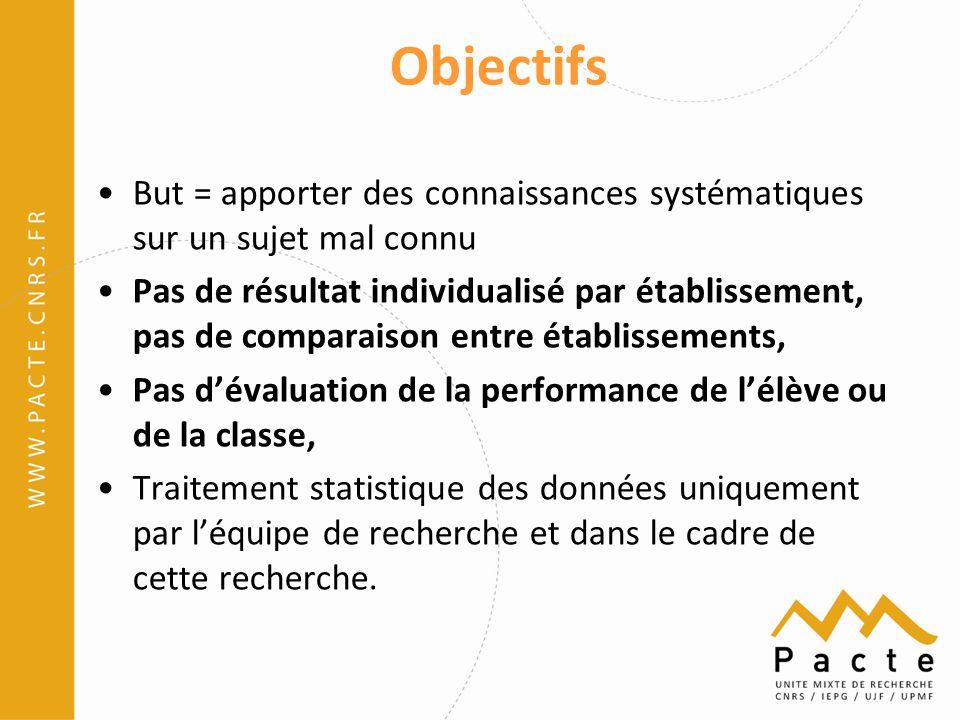 Objectifs But = apporter des connaissances systématiques sur un sujet mal connu Pas de résultat individualisé par établissement, pas de comparaison en