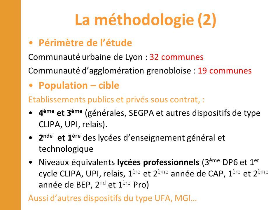 La méthodologie (2) Périmètre de l'étude Communauté urbaine de Lyon : 32 communes Communauté d'agglomération grenobloise : 19 communes Population – ci