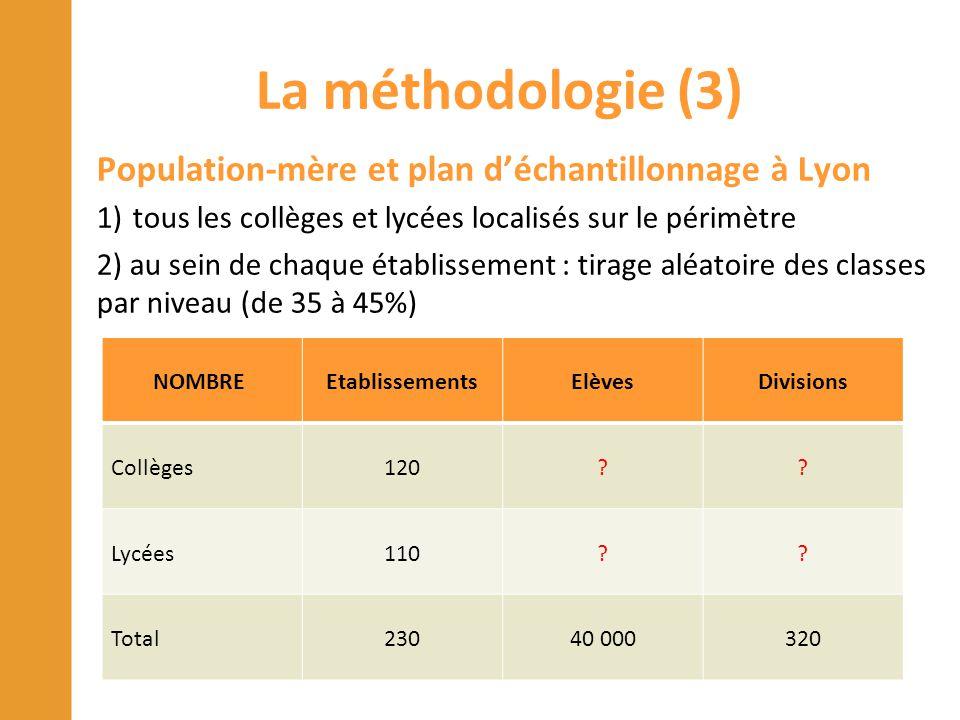 La méthodologie (3) Population-mère et plan d'échantillonnage à Lyon 1)tous les collèges et lycées localisés sur le périmètre 2) au sein de chaque éta
