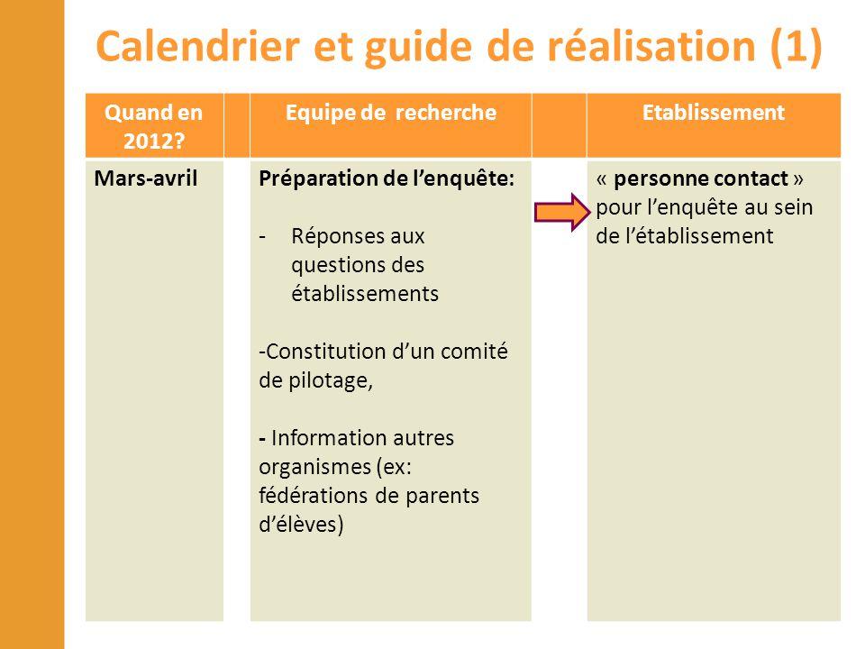 Calendrier et guide de réalisation (1) Quand en 2012? Equipe de rechercheEtablissement Mars-avrilPréparation de l'enquête: -Réponses aux questions des