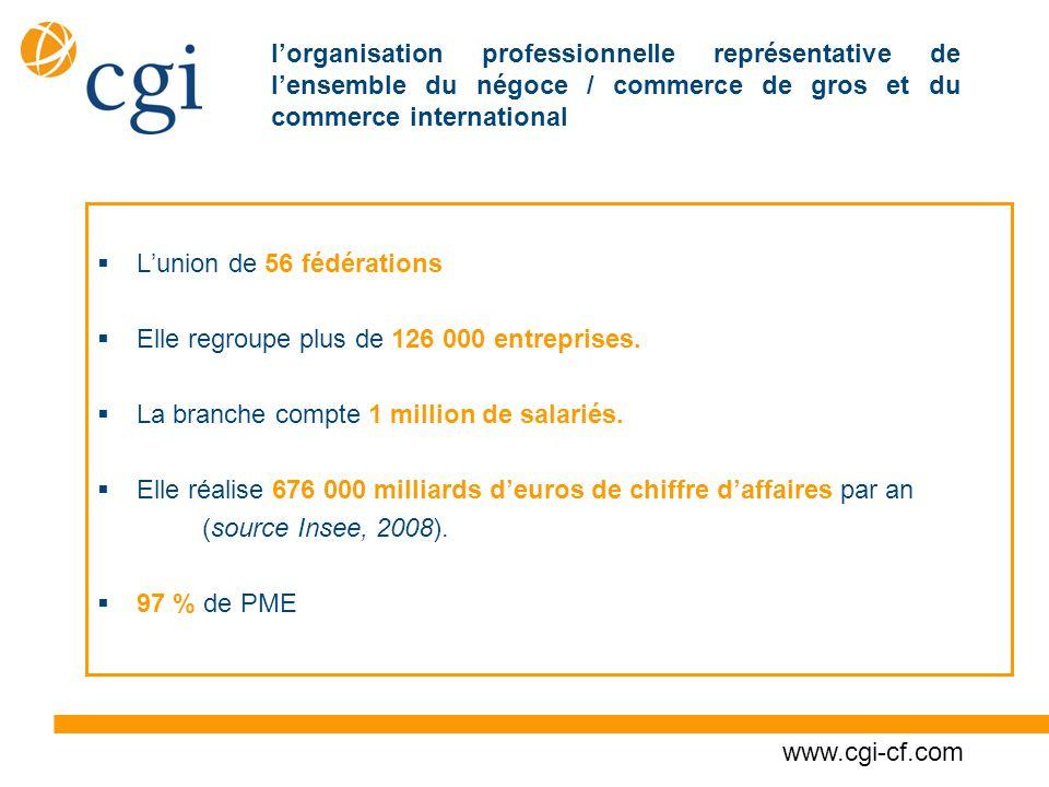 l'organisation professionnelle représentative de l'ensemble du négoce / commerce de gros et du commerce international  L'union de 56 fédérations  Elle regroupe plus de 126 000 entreprises.