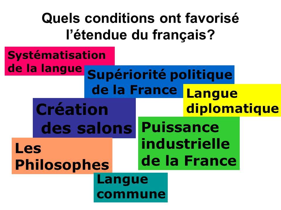 Quels conditions ont favorisé l'étendue du français? Systématisation de la langue Supériorité politique de la France Création des salons Puissance ind