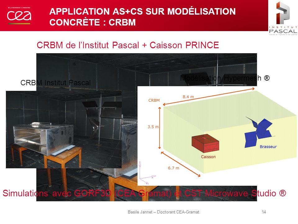 APPLICATION AS+CS SUR MODÉLISATION CONCRÈTE : CRBM CRBM de l'Institut Pascal + Caisson PRINCE Basile Jannet – Doctorant CEA-Gramat 14 Simulations avec