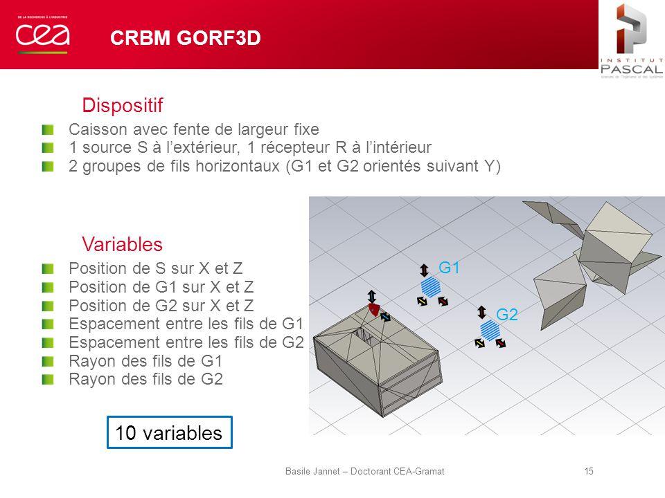 CRBM GORF3D Dispositif Caisson avec fente de largeur fixe 1 source S à l'extérieur, 1 récepteur R à l'intérieur 2 groupes de fils horizontaux (G1 et G