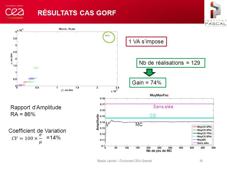 RÉSULTATS CAS GORF Basile Jannet – Doctorant CEA-Gramat 16 1 VA s'impose Coefficient de Variation =14% Rapport d'Amplitude RA = 86% Nb de réalisations