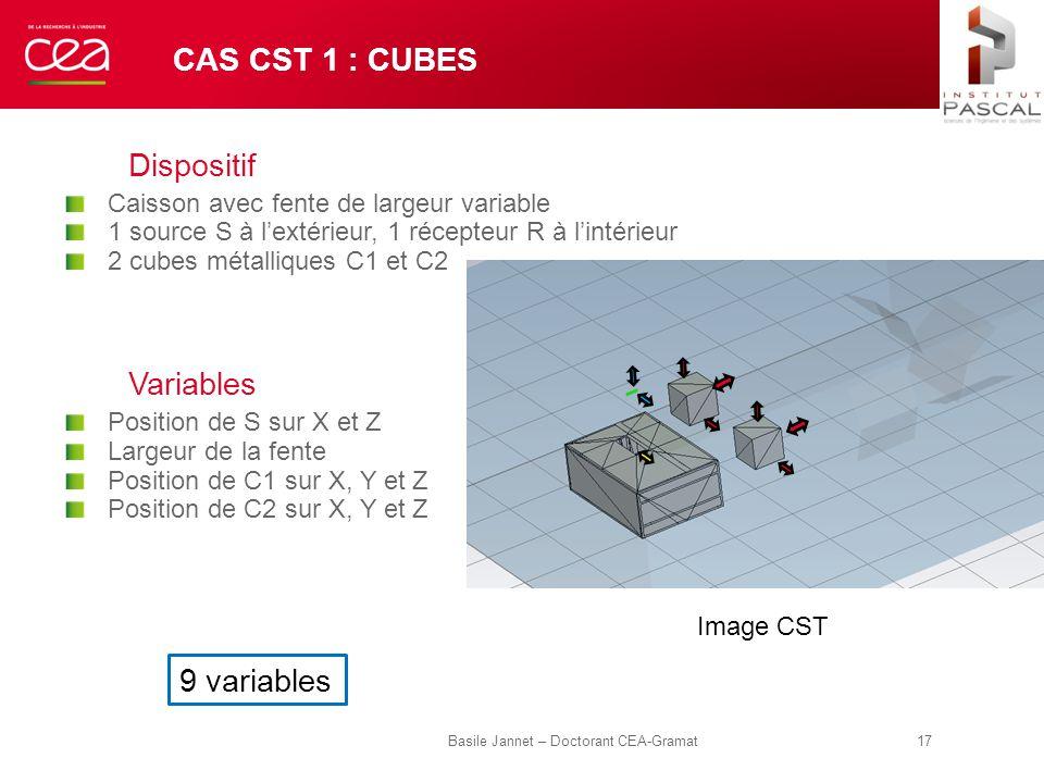 CAS CST 1 : CUBES Dispositif Caisson avec fente de largeur variable 1 source S à l'extérieur, 1 récepteur R à l'intérieur 2 cubes métalliques C1 et C2
