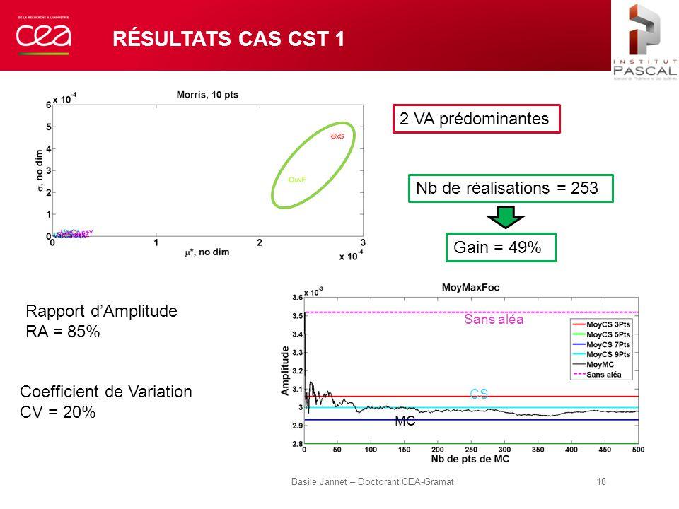 RÉSULTATS CAS CST 1 Basile Jannet – Doctorant CEA-Gramat 18 2 VA prédominantes Coefficient de Variation CV = 20% Rapport d'Amplitude RA = 85% Nb de ré