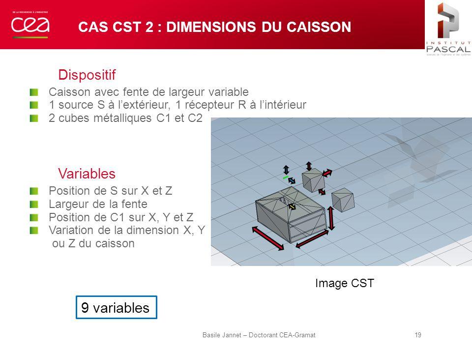 RÉSULTATS CAS CST 2 Basile Jannet – Doctorant CEA-Gramat 20 Coefficient de Variation CV = 16% Rapport d'Amplitude RA = 80% Nb de réalisations = 253 Gain = 49% 2 VA ressortent clairement Sans aléa CS MC