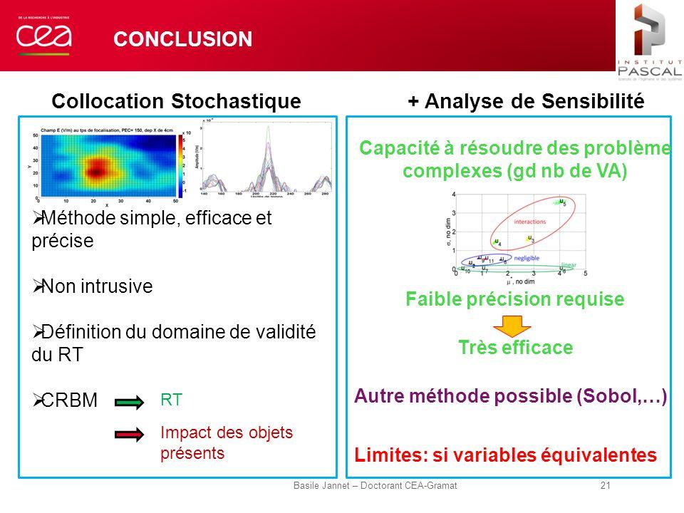 CONCLUSION Basile Jannet – Doctorant CEA-Gramat 21 + Analyse de Sensibilité  Méthode simple, efficace et précise  Non intrusive  Définition du doma