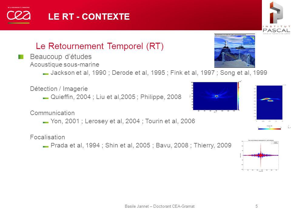 LE RT - CONTEXTE Le Retournement Temporel (RT) Beaucoup d'études Acoustique sous-marine Jackson et al, 1990 ; Derode et al, 1995 ; Fink et al, 1997 ;