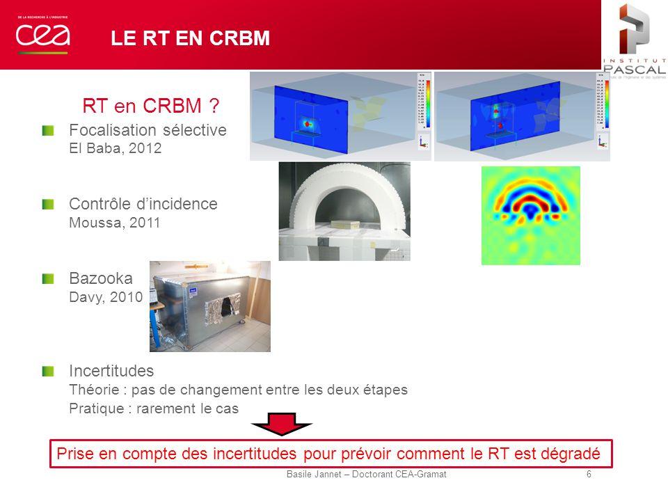 LE RT EN CRBM RT en CRBM ? Focalisation sélective El Baba, 2012 Contrôle d'incidence Moussa, 2011 Bazooka Davy, 2010 Incertitudes Théorie : pas de cha