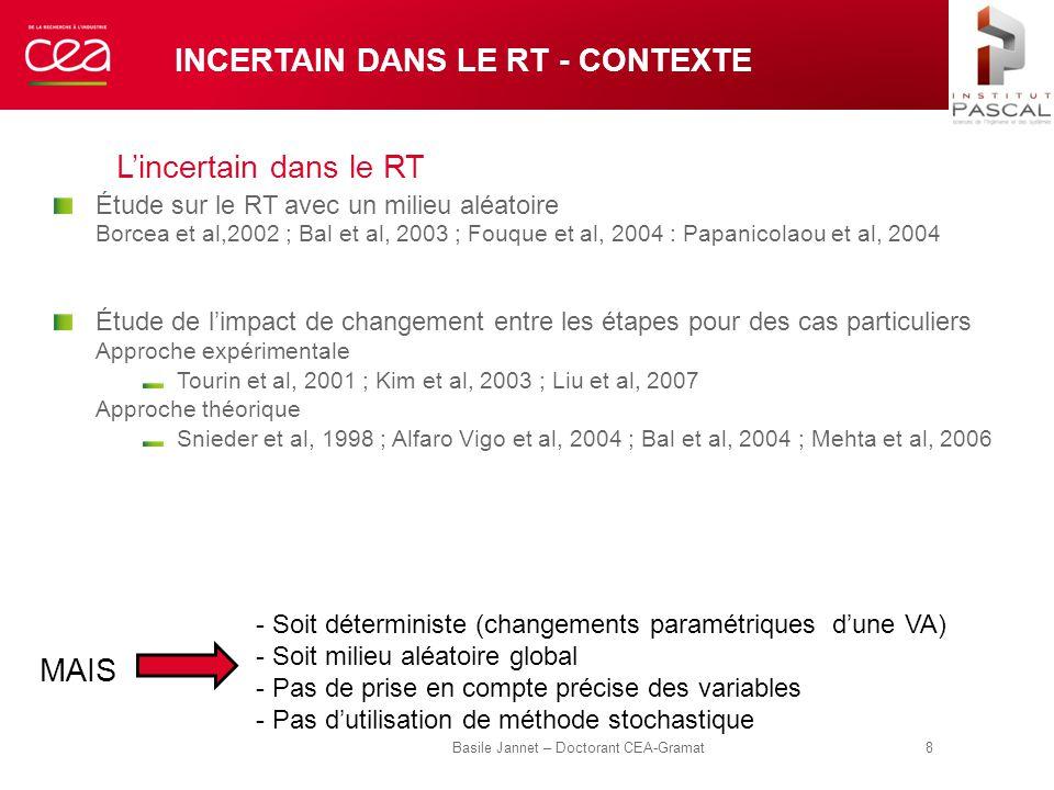 INCERTAIN DANS LE RT - CONTEXTE L'incertain dans le RT Étude sur le RT avec un milieu aléatoire Borcea et al,2002 ; Bal et al, 2003 ; Fouque et al, 20