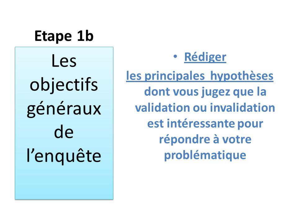 Etape 1b Rédiger les principales hypothèses dont vous jugez que la validation ou invalidation est intéressante pour répondre à votre problématique Les