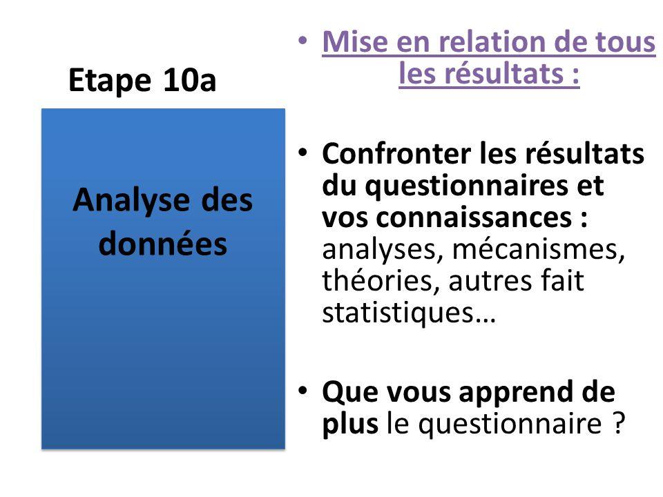 Etape 10a Mise en relation de tous les résultats : Confronter les résultats du questionnaires et vos connaissances : analyses, mécanismes, théories, a
