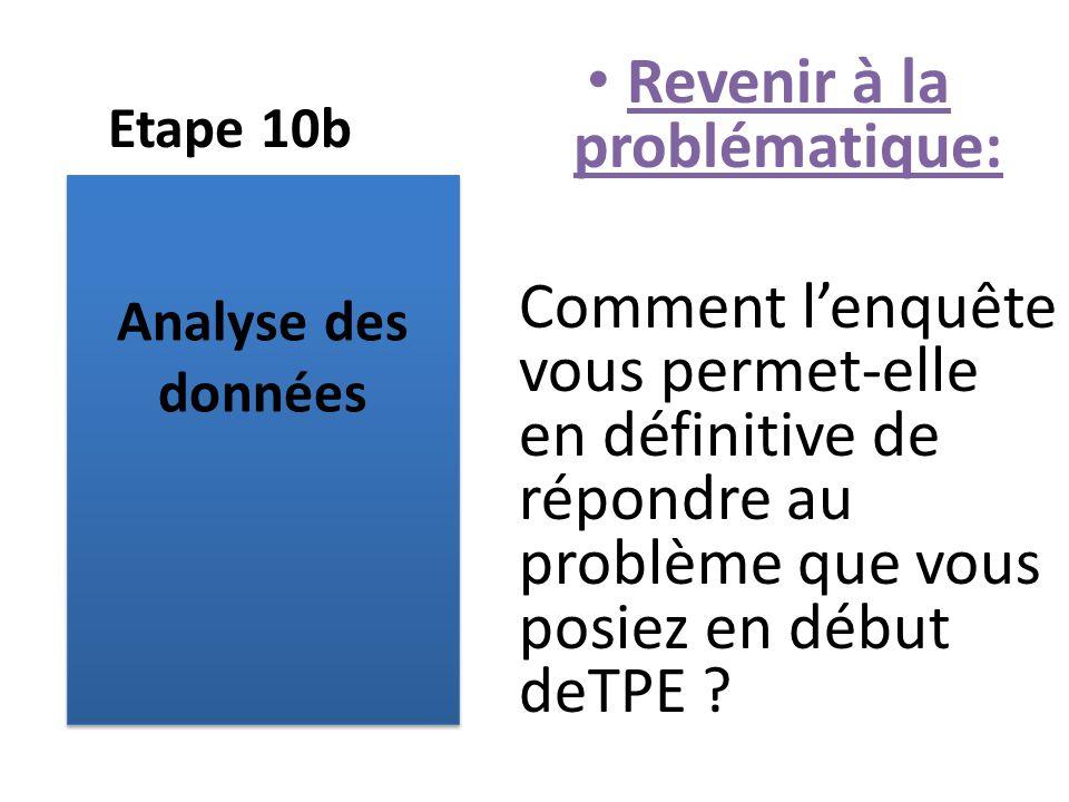 Etape 10b Revenir à la problématique: Comment l'enquête vous permet-elle en définitive de répondre au problème que vous posiez en début deTPE ? Analys