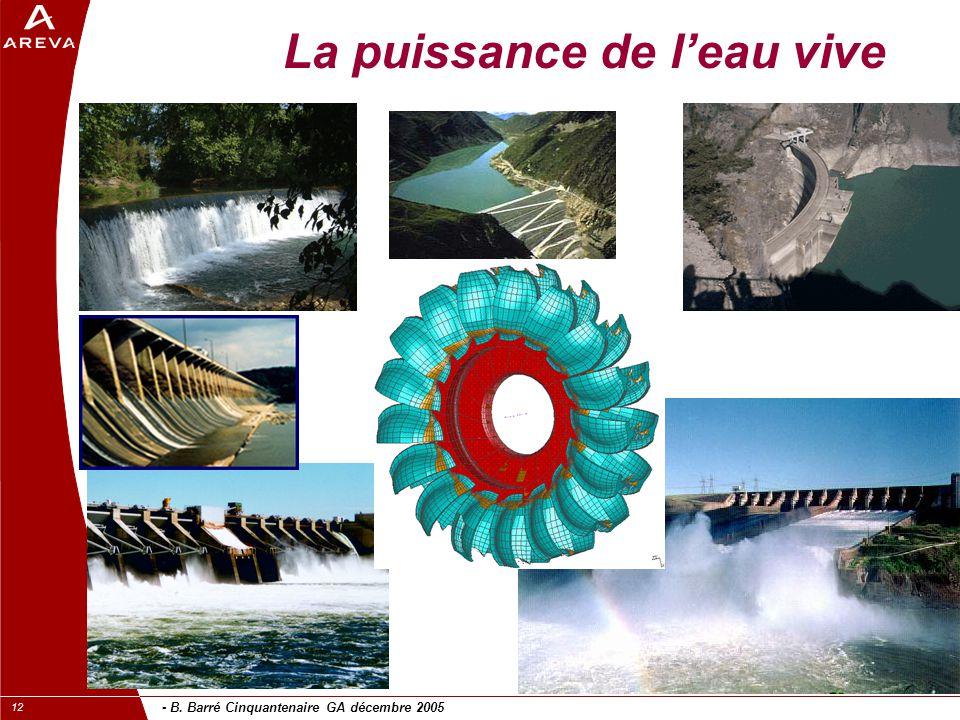 - B. Barré Cinquantenaire GA décembre 2005 12 La puissance de l'eau vive