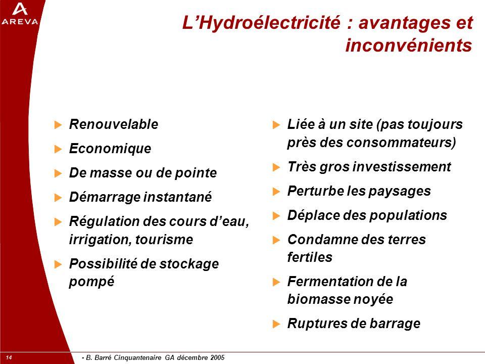 - B. Barré Cinquantenaire GA décembre 2005 14 L'Hydroélectricité : avantages et inconvénients  Renouvelable  Economique  De masse ou de pointe  Dé