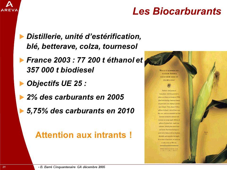- B. Barré Cinquantenaire GA décembre 2005 21 Les Biocarburants  Distillerie, unité d'estérification, blé, betterave, colza, tournesol  France 2003