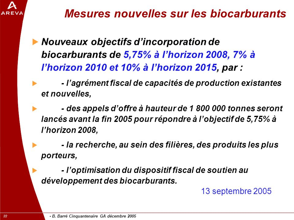 - B. Barré Cinquantenaire GA décembre 2005 22 Mesures nouvelles sur les biocarburants  Nouveaux objectifs d'incorporation de biocarburants de 5,75% à
