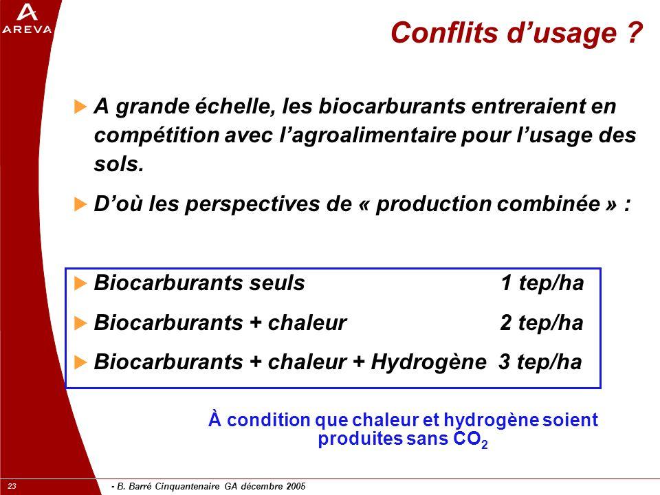 - B. Barré Cinquantenaire GA décembre 2005 23 Conflits d'usage ?  A grande échelle, les biocarburants entreraient en compétition avec l'agroalimentai