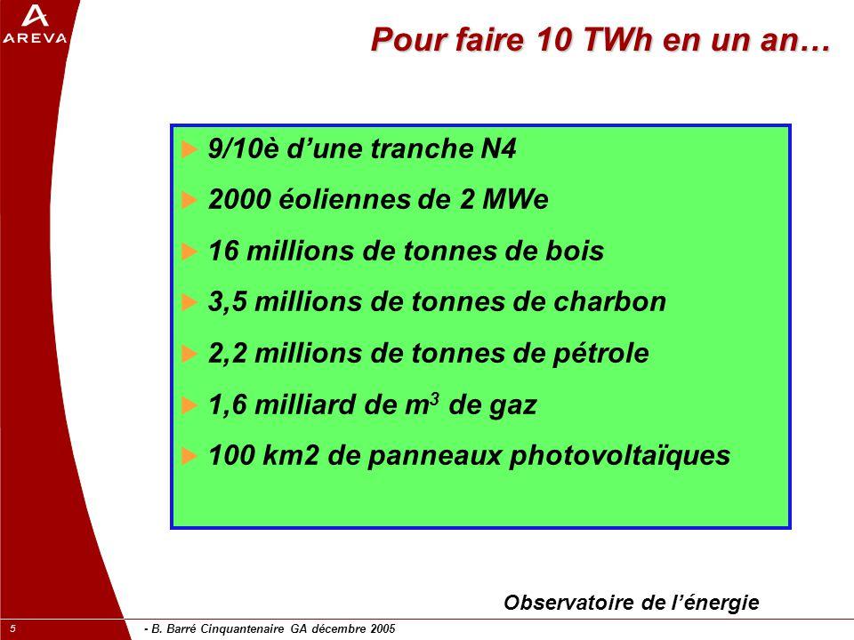 - B. Barré Cinquantenaire GA décembre 2005 5 Pour faire 10 TWh en un an…  9/10è d'une tranche N4  2000 éoliennes de 2 MWe  16 millions de tonnes de