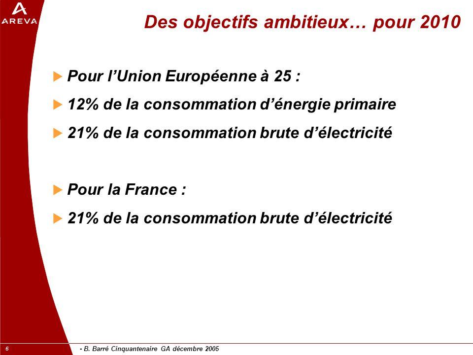 - B. Barré Cinquantenaire GA décembre 2005 6 Des objectifs ambitieux… pour 2010  Pour l'Union Européenne à 25 :  12% de la consommation d'énergie pr