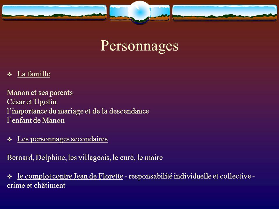 Personnages  La famille Manon et ses parents César et Ugolin l'importance du mariage et de la descendance l'enfant de Manon  Les personnages seconda