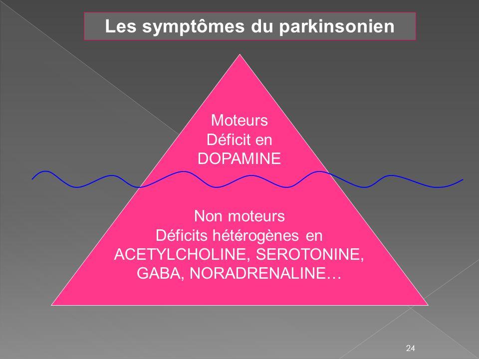 Les symptômes du parkinsonien, Moteurs Déficit en DOPAMINE Non moteurs Déficits hétérogènes en ACETYLCHOLINE, SEROTONINE, GABA, NORADRENALINE… 24