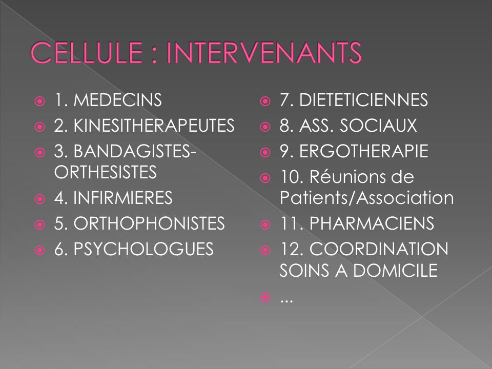  1. MEDECINS  2. KINESITHERAPEUTES  3. BANDAGISTES- ORTHESISTES  4. INFIRMIERES  5. ORTHOPHONISTES  6. PSYCHOLOGUES  7. DIETETICIENNES  8. ASS