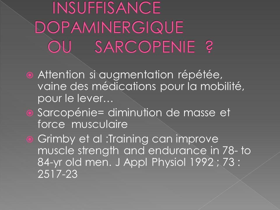  Attention si augmentation répétée, vaine des médications pour la mobilité, pour le lever…  Sarcopénie= diminution de masse et force musculaire  Gr