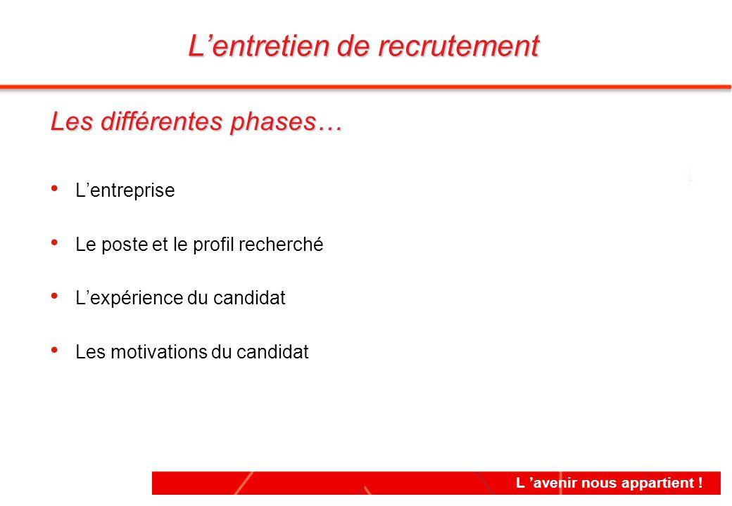 L 'avenir nous appartient ! Les différentes phases… L'entreprise Le poste et le profil recherché L'expérience du candidat Les motivations du candidat