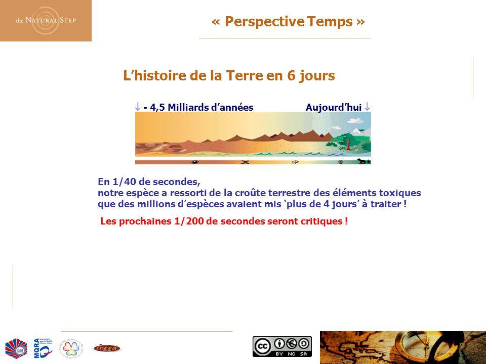 © 2006 The Natural Step France « Perspective Temps »  - 4,5 Milliards d'annéesAujourd'hui  En 1/40 de secondes, notre espèce a ressorti de la croûte terrestre des éléments toxiques que des millions d'espèces avaient mis 'plus de 4 jours' à traiter .