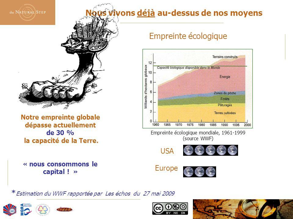 © 2006 The Natural Step France Nous vivons déjà au-dessus de nos moyens Empreinte écologique mondiale, 1961-1999 (source WWF) Notre empreinte globale dépasse actuellement de 30 % la capacité de la Terre.