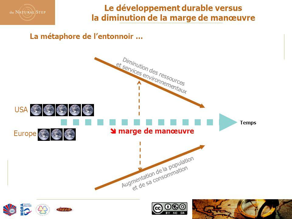 © 2006 The Natural Step France Le développement durable versus la diminution de la marge de manœuvre En se demandant si nous aimerions être soumis aux