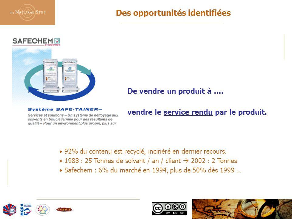 © 2006 The Natural Step France Des opportunités identifiées De vendre un produit à …. vendre le service rendu par le produit. 92% du contenu est recyc