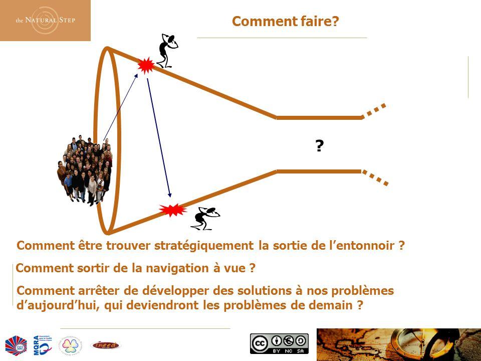 © 2006 The Natural Step France Comment faire? ? Comment être trouver stratégiquement la sortie de l'entonnoir ? Comment arrêter de développer des solu