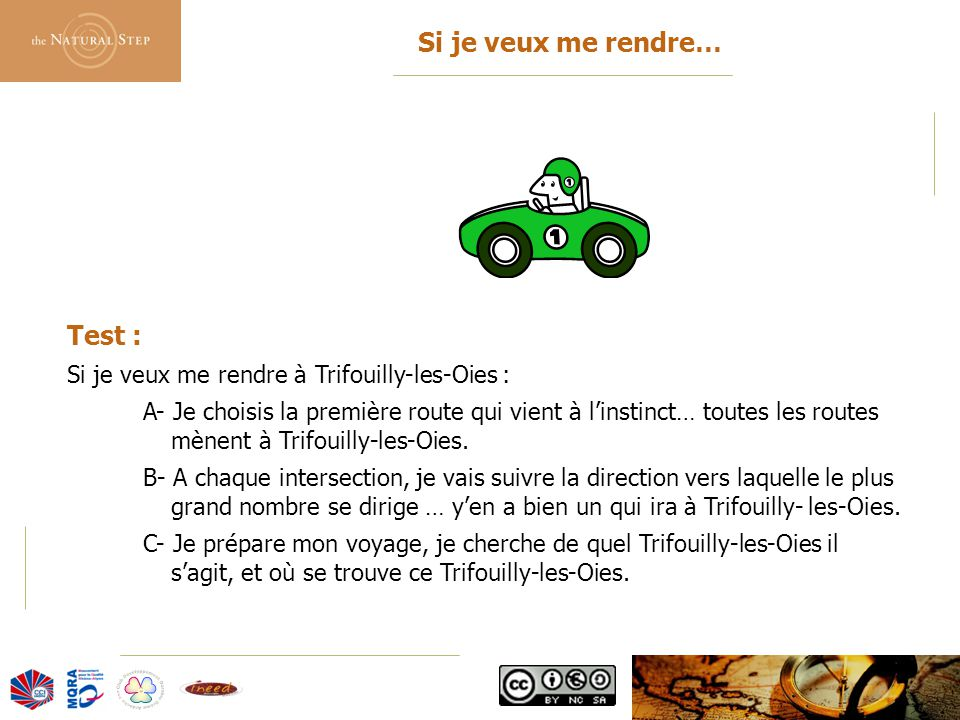 © 2006 The Natural Step France Si je veux me rendre… Test : Si je veux me rendre à Trifouilly-les-Oies : A- Je choisis la première route qui vient à l'instinct… toutes les routes mènent à Trifouilly-les-Oies.