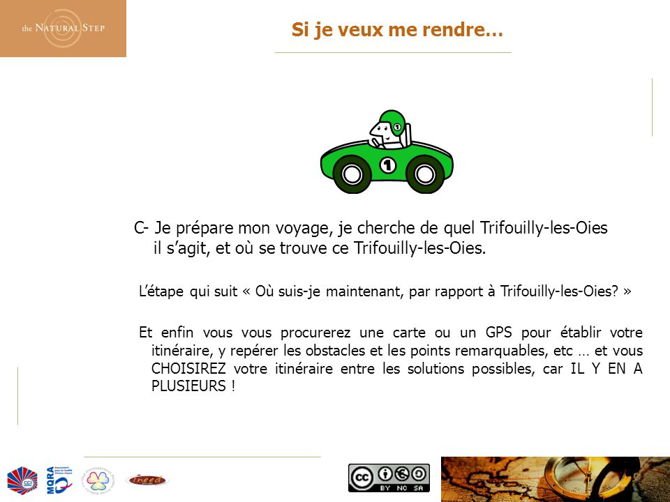 © 2006 The Natural Step France Si je veux me rendre… L'étape qui suit « Où suis-je maintenant, par rapport à Trifouilly-les-Oies? » Et enfin vous vous