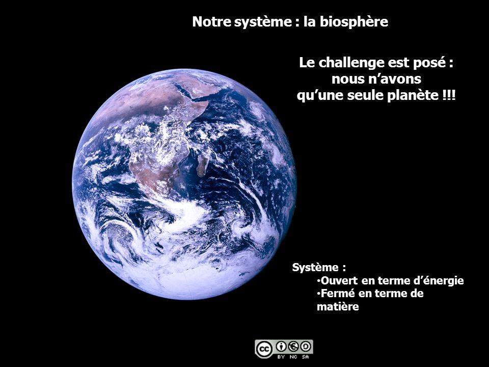 Notre système : la biosphère Le challenge est posé : nous n'avons qu'une seule planète !!! Système : Ouvert en terme d'énergie Fermé en terme de matiè