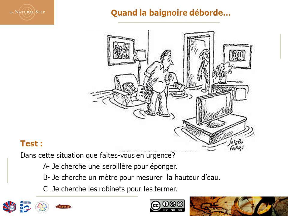 © 2006 The Natural Step France Quand la baignoire déborde… Test : Dans cette situation que faites-vous en urgence? A- Je cherche une serpillère pour é