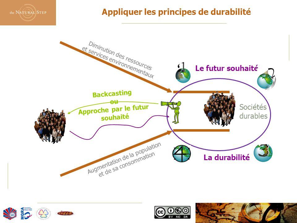 © 2006 The Natural Step France Diminution des ressources et services environnementaux Augmentation de la population et de sa consommation Sociétés dur