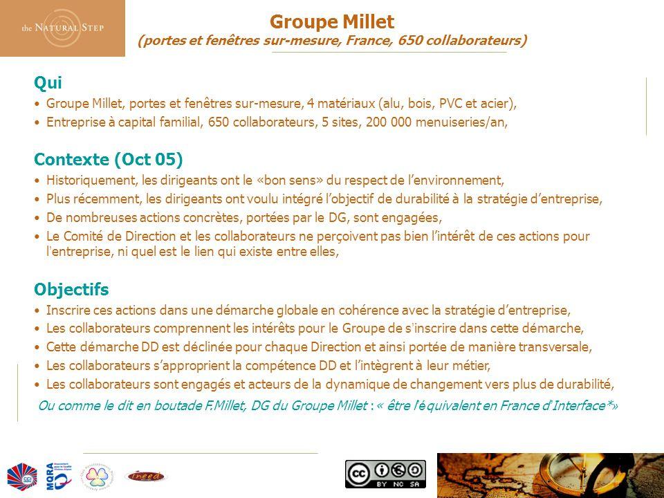 © 2006 The Natural Step France Groupe Millet (portes et fenêtres sur-mesure, France, 650 collaborateurs) Qui Groupe Millet, portes et fenêtres sur-mes