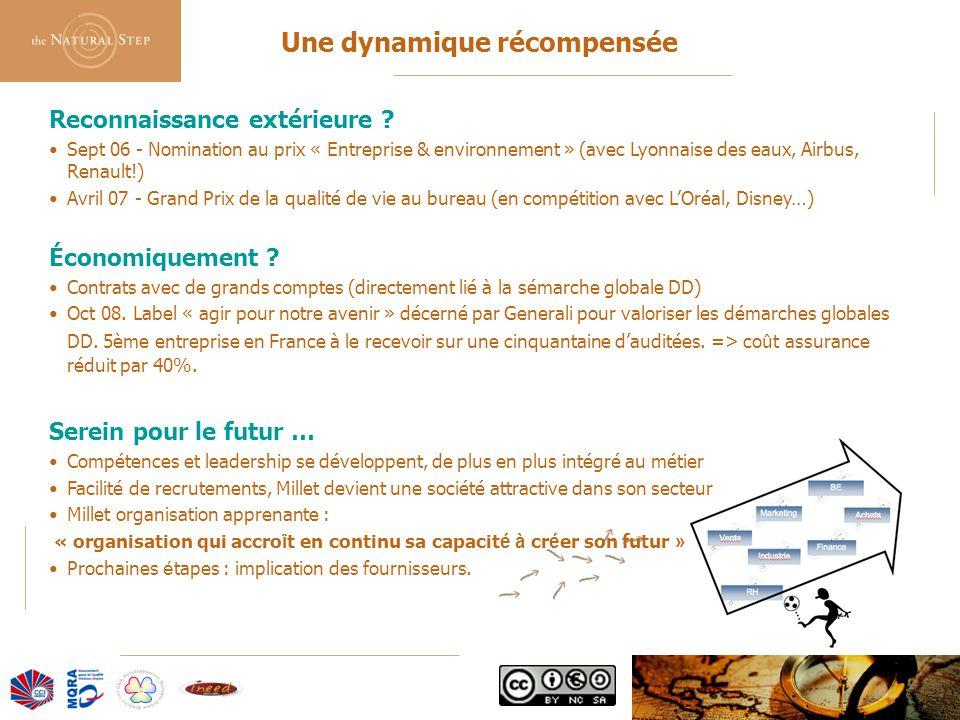 © 2006 The Natural Step France Une dynamique récompensée Reconnaissance extérieure ? Sept 06 - Nomination au prix « Entreprise & environnement » (avec