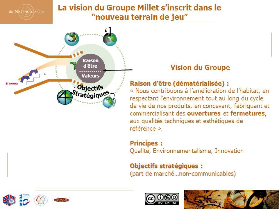 """© 2006 The Natural Step France La vision du Groupe Millet s'inscrit dans le """"nouveau terrain de jeu"""" Vision du Groupe Raison d'être (dématérialisée) :"""