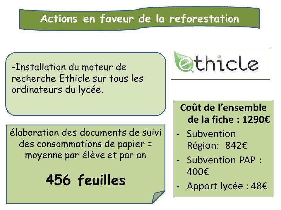 Coût de l'ensemble de la fiche : 1290€ -Subvention Région: 842€ -Subvention PAP : 400€ -Apport lycée : 48€ Actions en faveur de la reforestation -Installation du moteur de recherche Ethicle sur tous les ordinateurs du lycée.