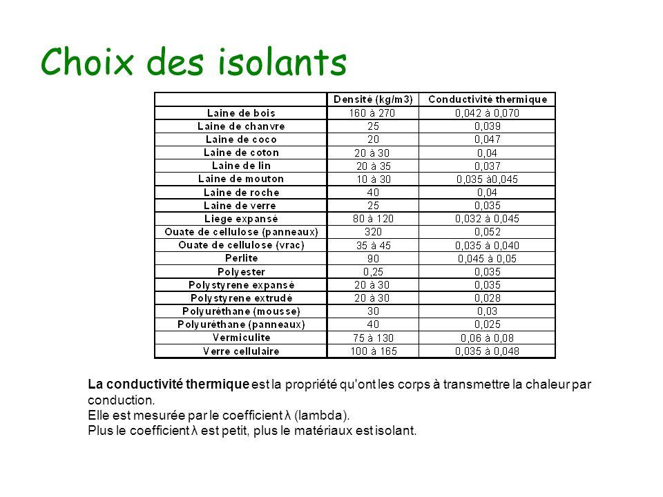 Choix des isolants La conductivité thermique est la propriété qu ont les corps à transmettre la chaleur par conduction.