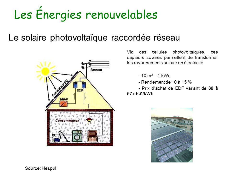 Le solaire photovoltaïque raccordée réseau Source: Hespul Les Énergies renouvelables Via des cellules photovoltaïques, ces capteurs solaires permettent de transformer les rayonnements solaire en électricité - 10 m² = 1 kWc - Rendement de 10 à 15 % - Prix d'achat de EDF variant de 30 à 57 cts€/kWh